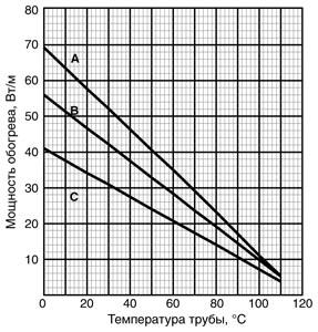 диаграмма мощности QTVR